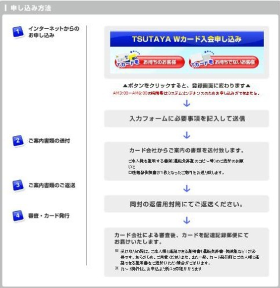 credit_card_speed_issue_tsutaya_w